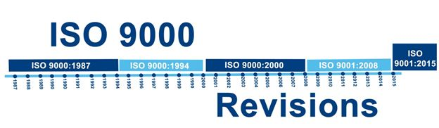 ISO 9000 Revision